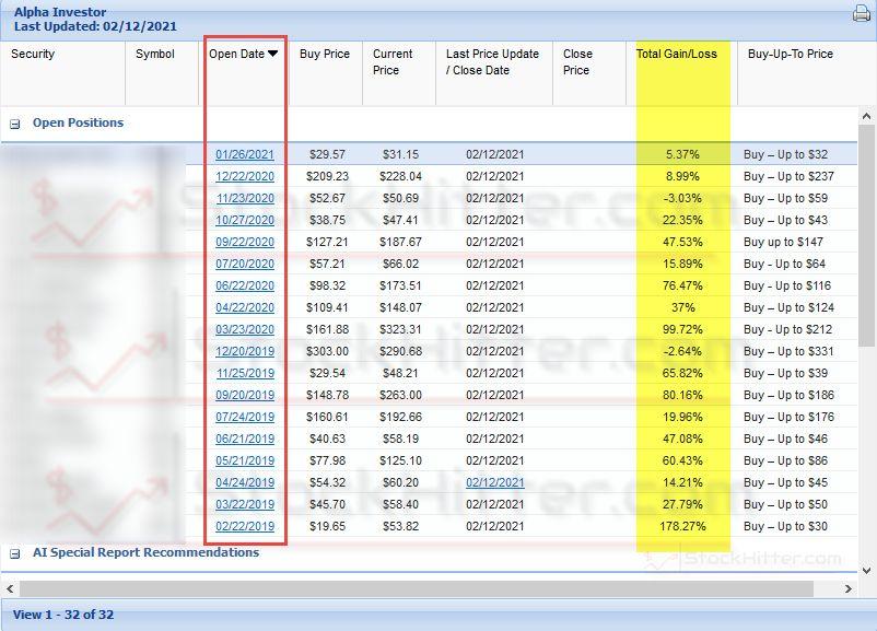 Alpha Investor Model Portfolio