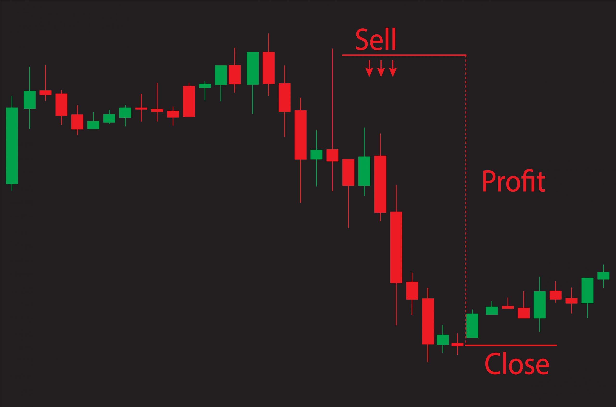 Bearish Stock Market Chart Example